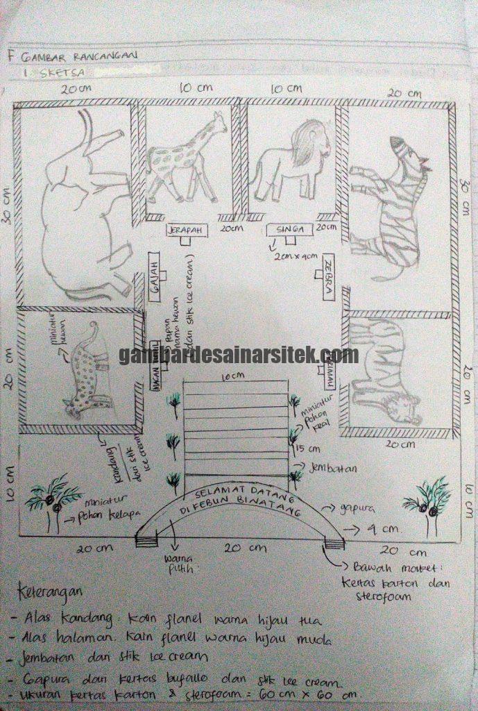 Cara Membuat Maket Kebun Binatang skema