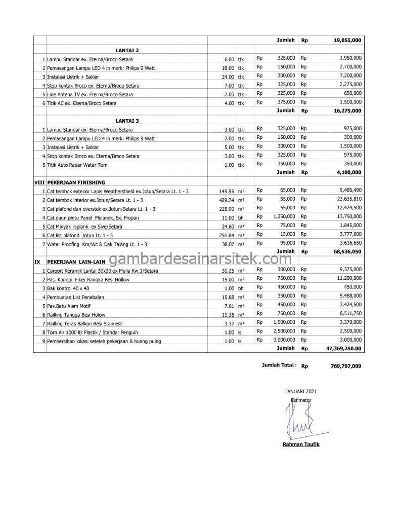 RAB Rumah Ukuran Tanah 8x15 3 Lantai Tahun 2021 8